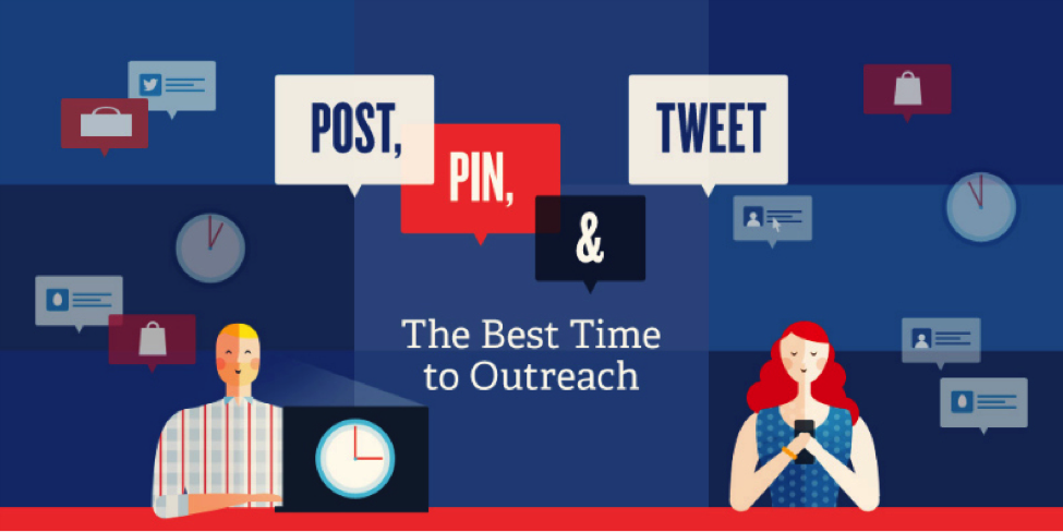 When the Heck Do I Post? The Latest in Best Social Media Posting Times